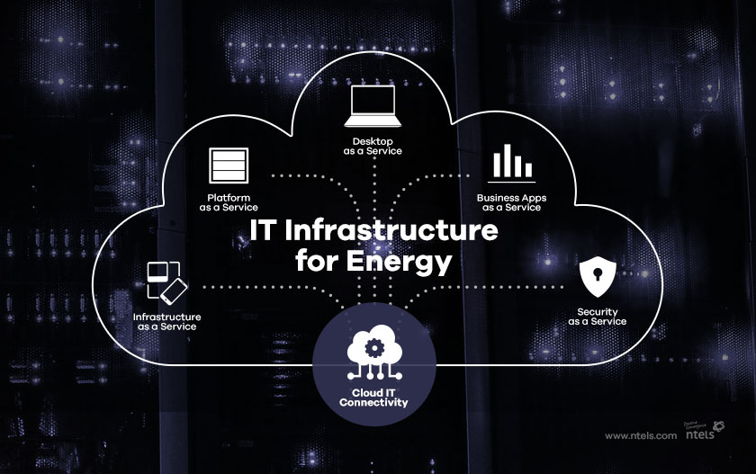 IT infrastructure for Energy